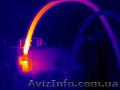 Услуги Тепловизора в поиске проблем электрооборудования.